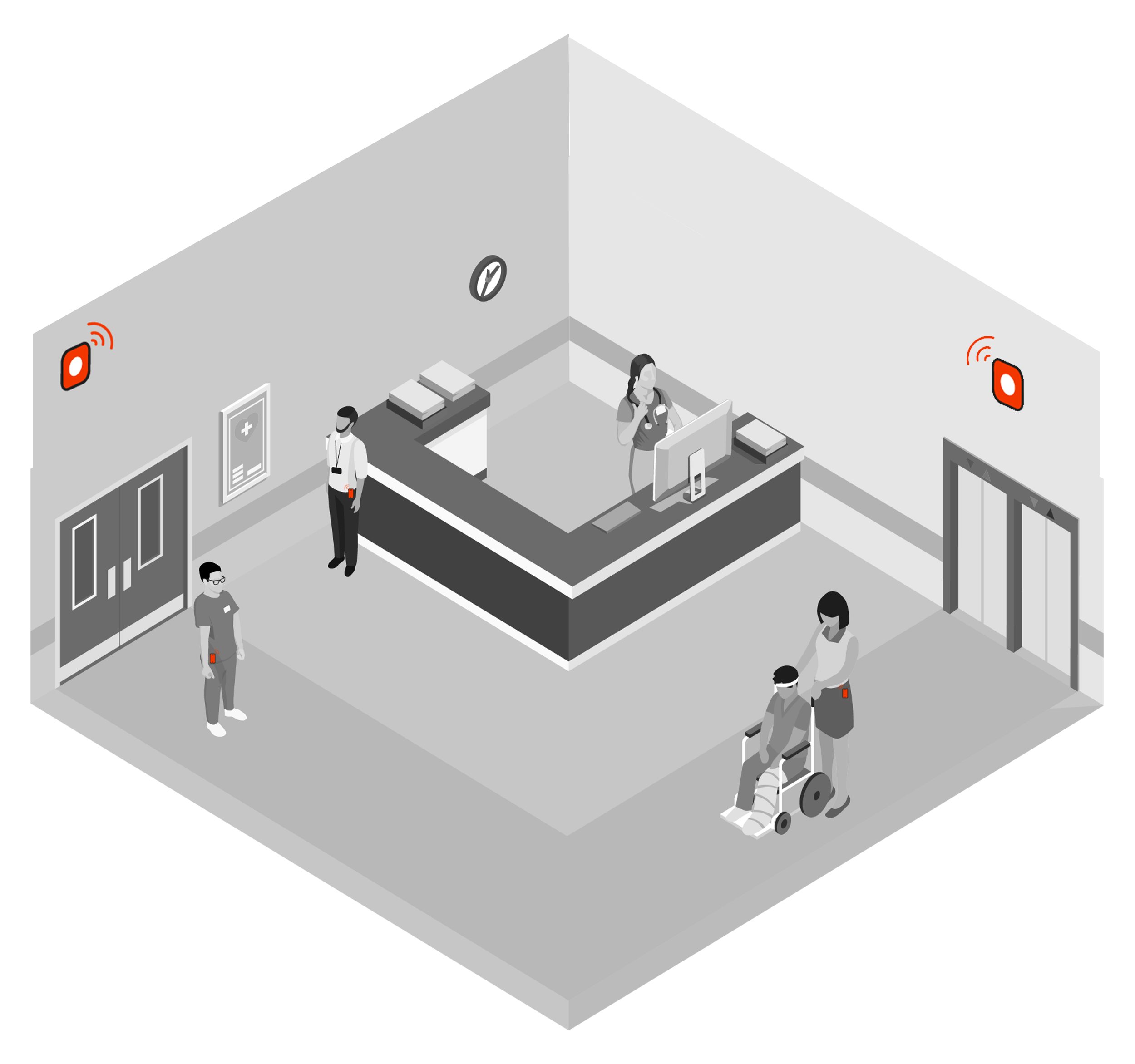 hospital personnel tracking system